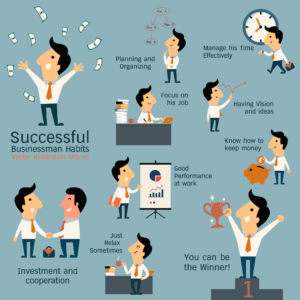 Successful-Business-Habits